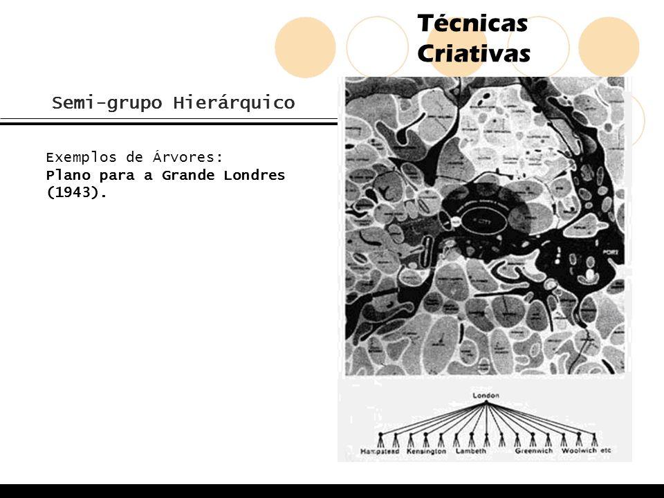 Semi-grupo Hierárquico