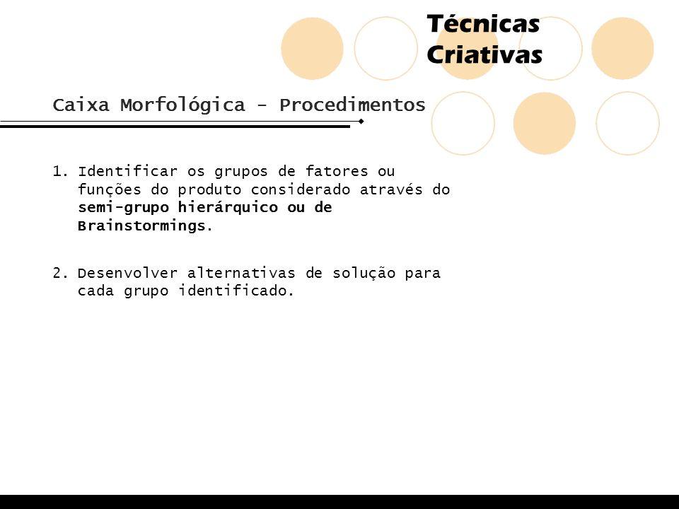 Caixa Morfológica - Procedimentos