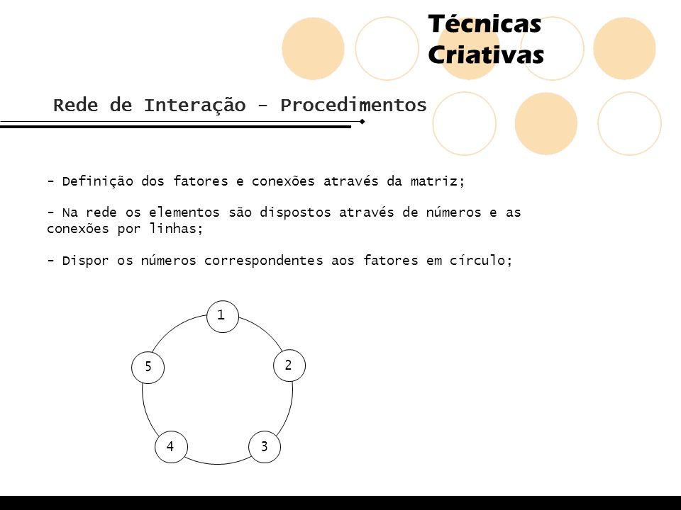 Rede de Interação - Procedimentos