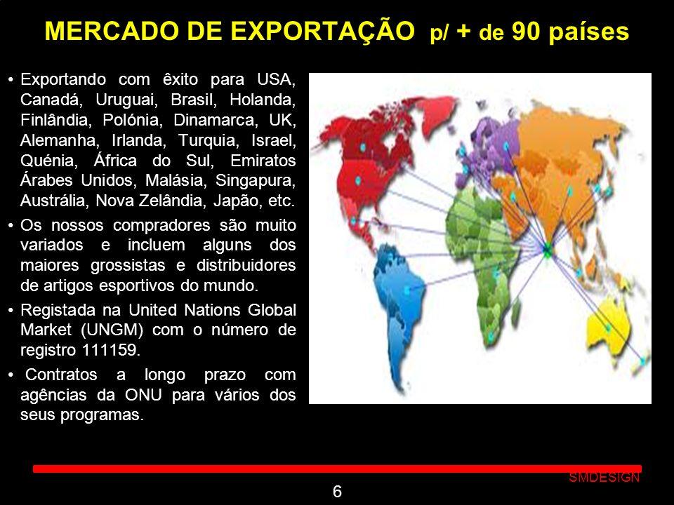 MERCADO DE EXPORTAÇÃO p/ + de 90 países