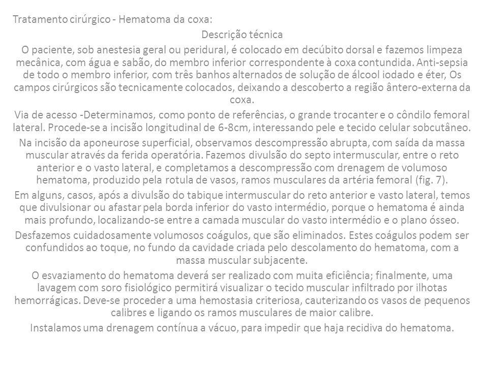 Tratamento cirúrgico - Hematoma da coxa: