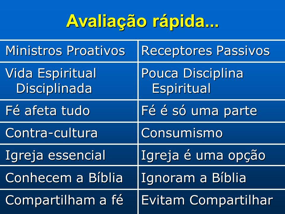 Avaliação rápida... Ministros Proativos Vida Espiritual Disciplinada