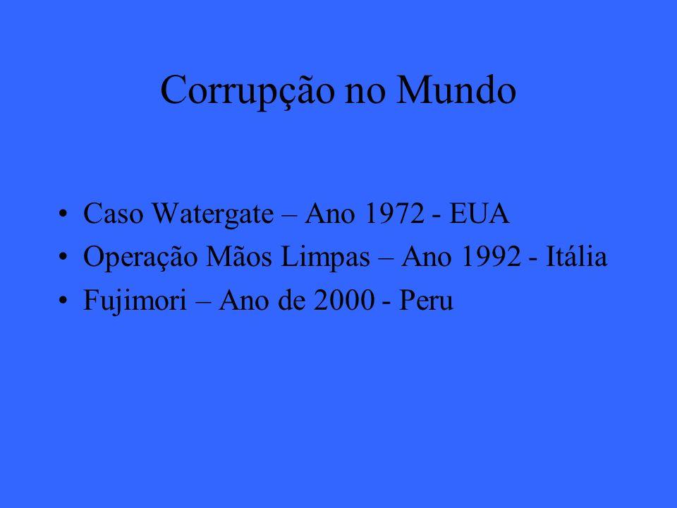 Corrupção no Mundo Caso Watergate – Ano 1972 - EUA