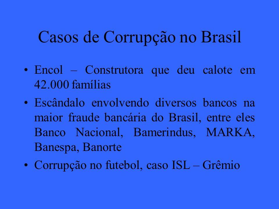 Casos de Corrupção no Brasil