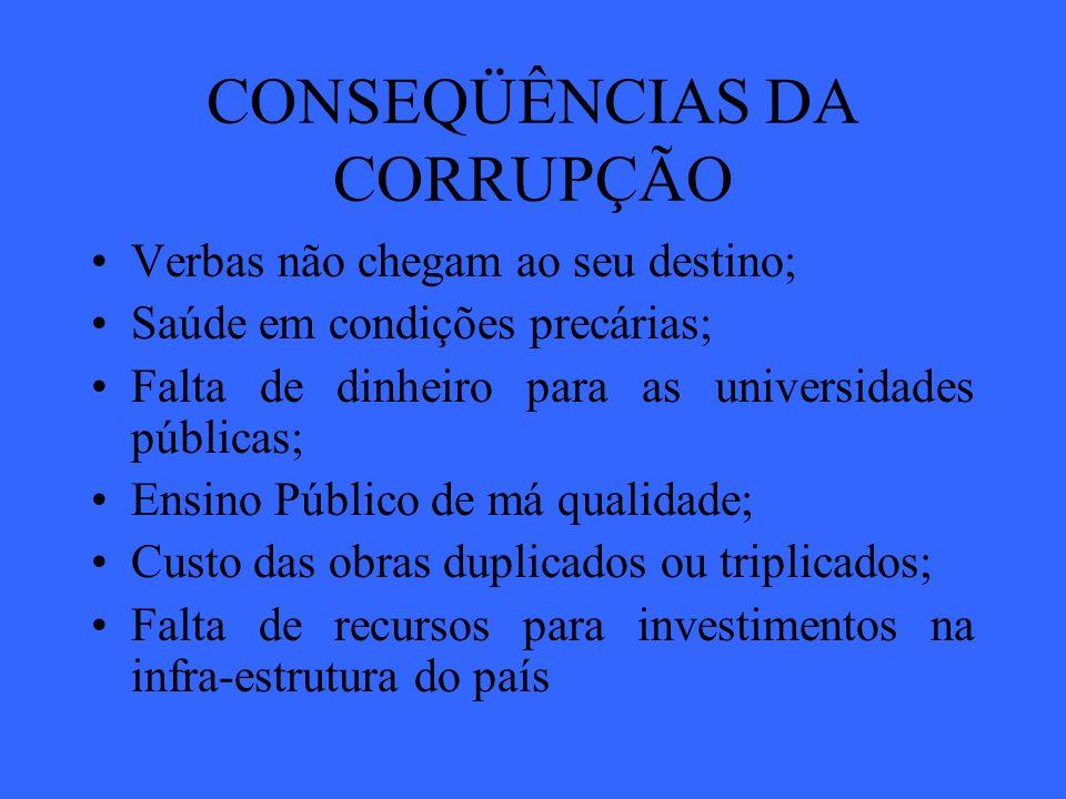 CONSEQÜÊNCIAS DA CORRUPÇÃO