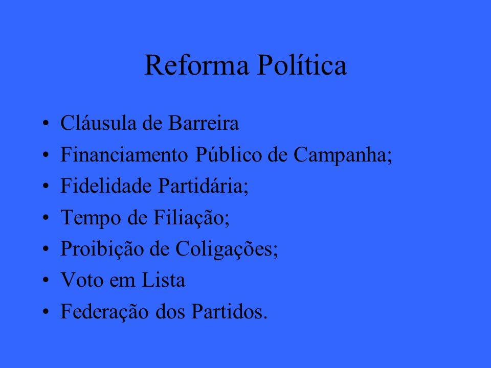 Reforma Política Cláusula de Barreira