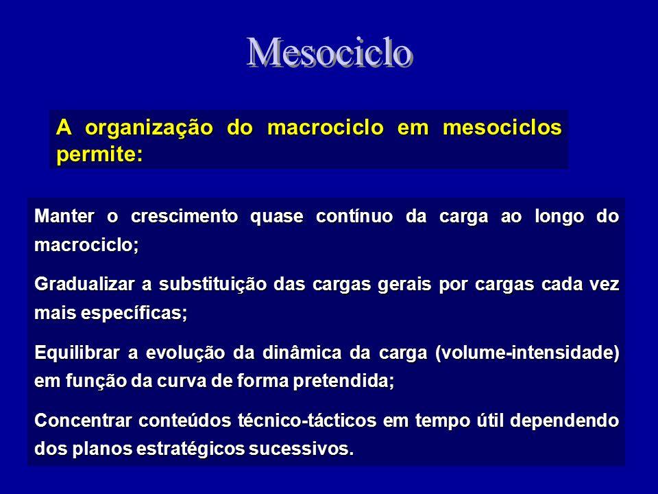 Mesociclo A organização do macrociclo em mesociclos permite: