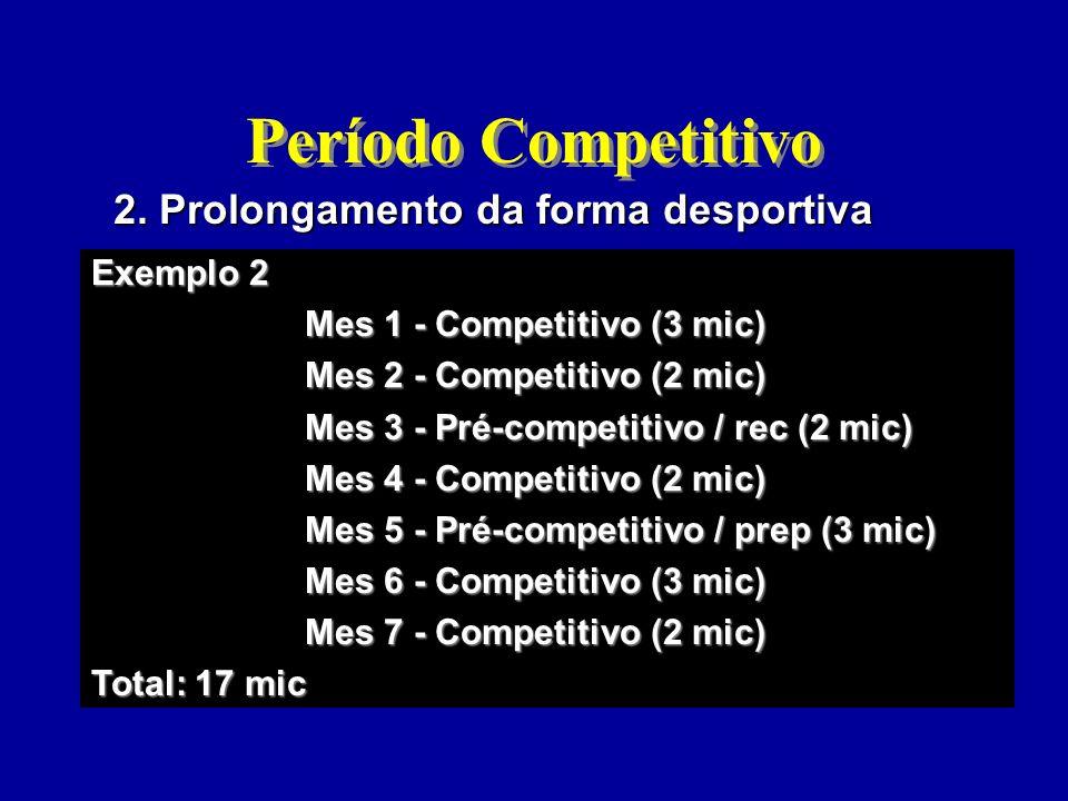 Período Competitivo 2. Prolongamento da forma desportiva Exemplo 2