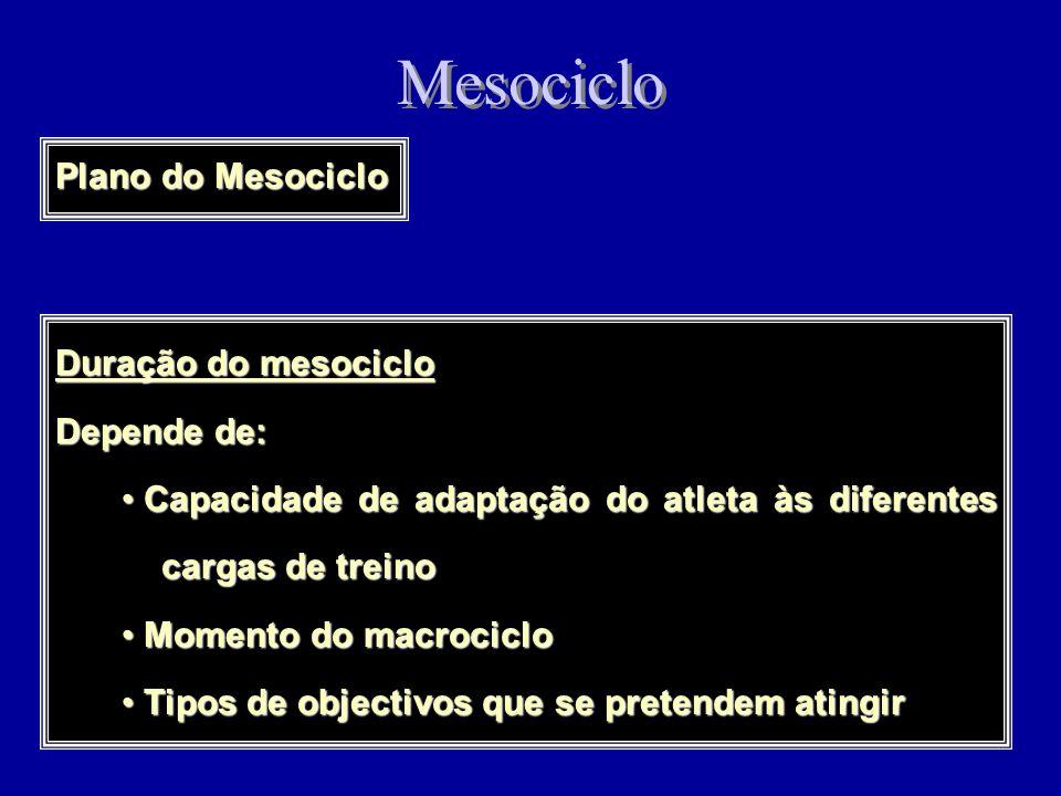 Mesociclo Plano do Mesociclo Duração do mesociclo Depende de: