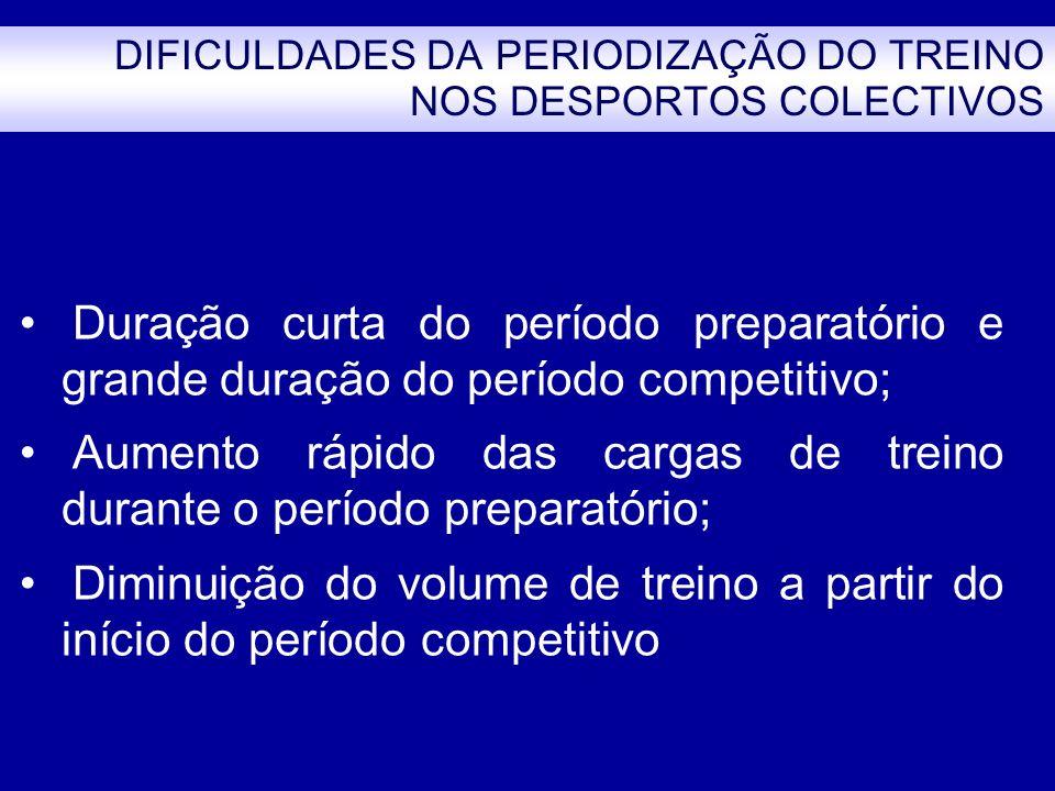 Aumento rápido das cargas de treino durante o período preparatório;