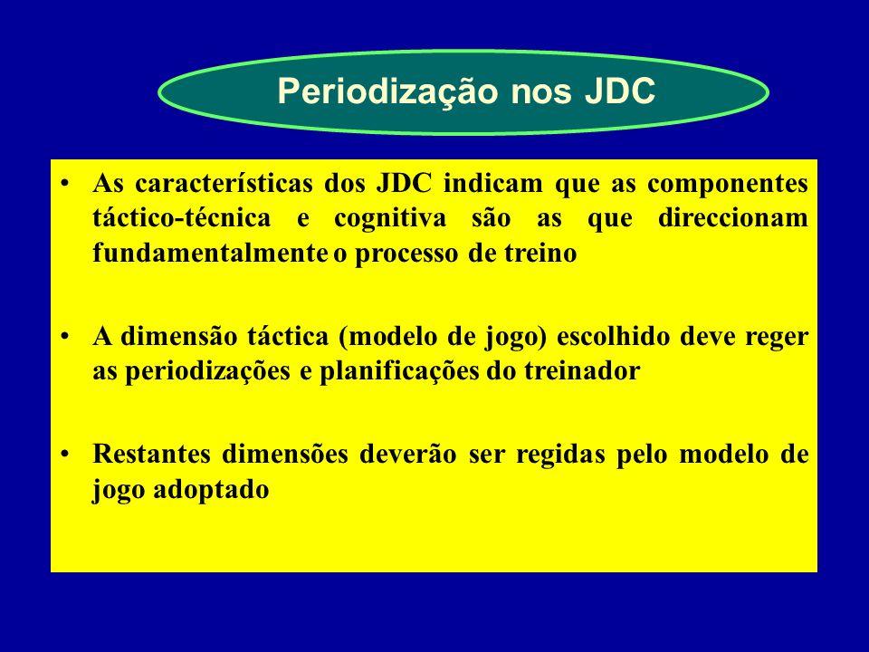 Periodização nos JDC