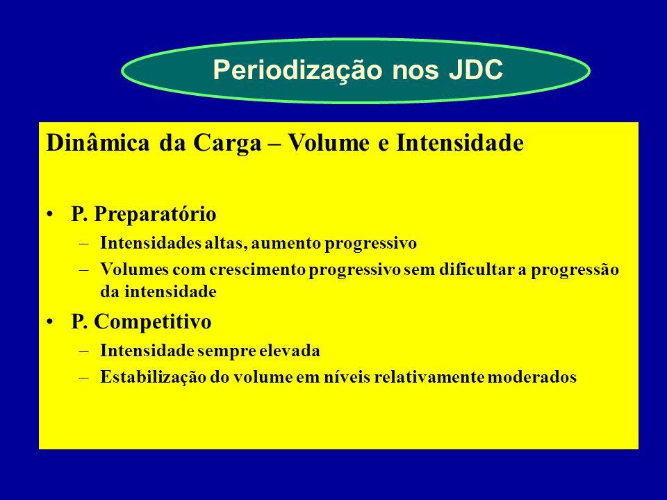Periodização nos JDC Dinâmica da Carga – Volume e Intensidade