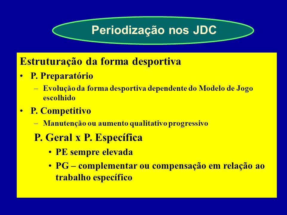 Periodização nos JDC Estruturação da forma desportiva