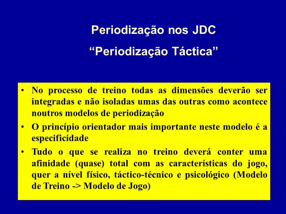 Periodização Táctica