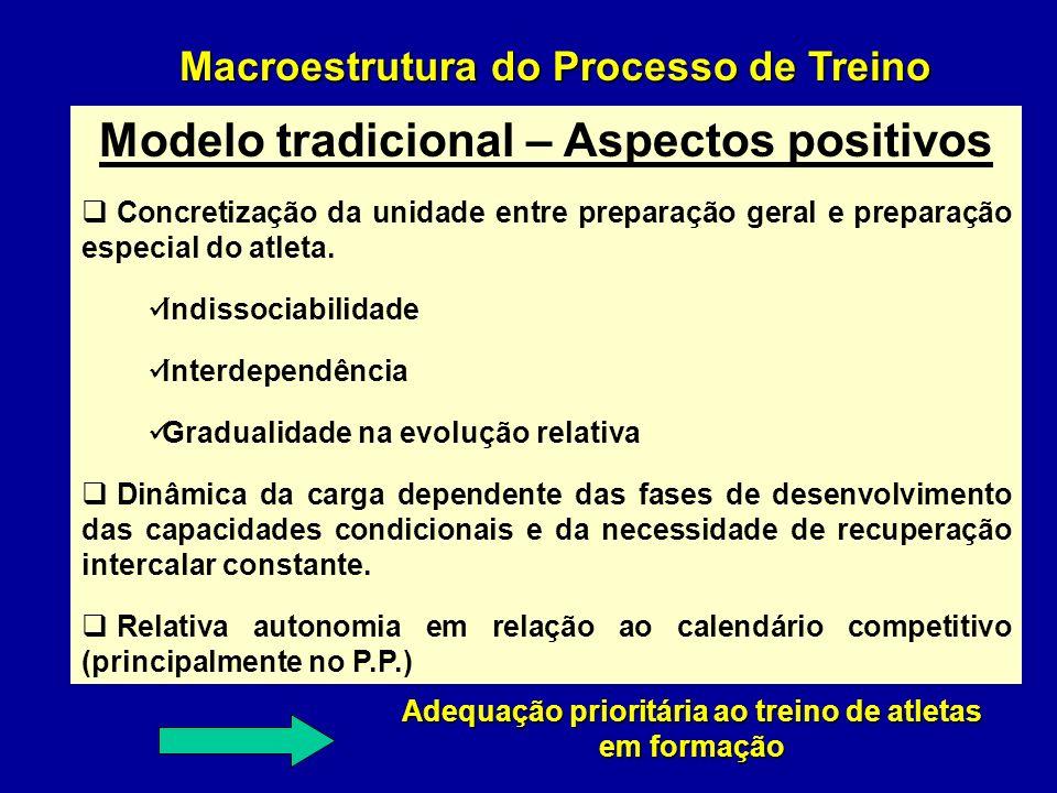Modelo tradicional – Aspectos positivos