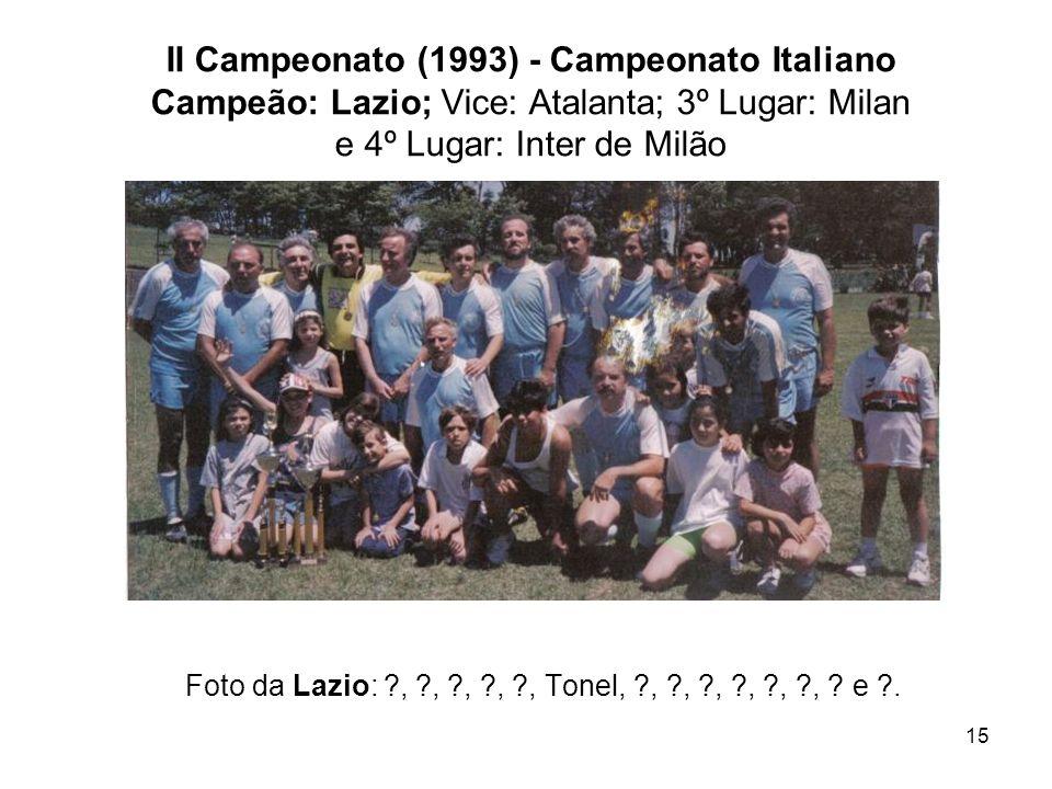 II Campeonato (1993) - Campeonato Italiano Campeão: Lazio; Vice: Atalanta; 3º Lugar: Milan e 4º Lugar: Inter de Milão