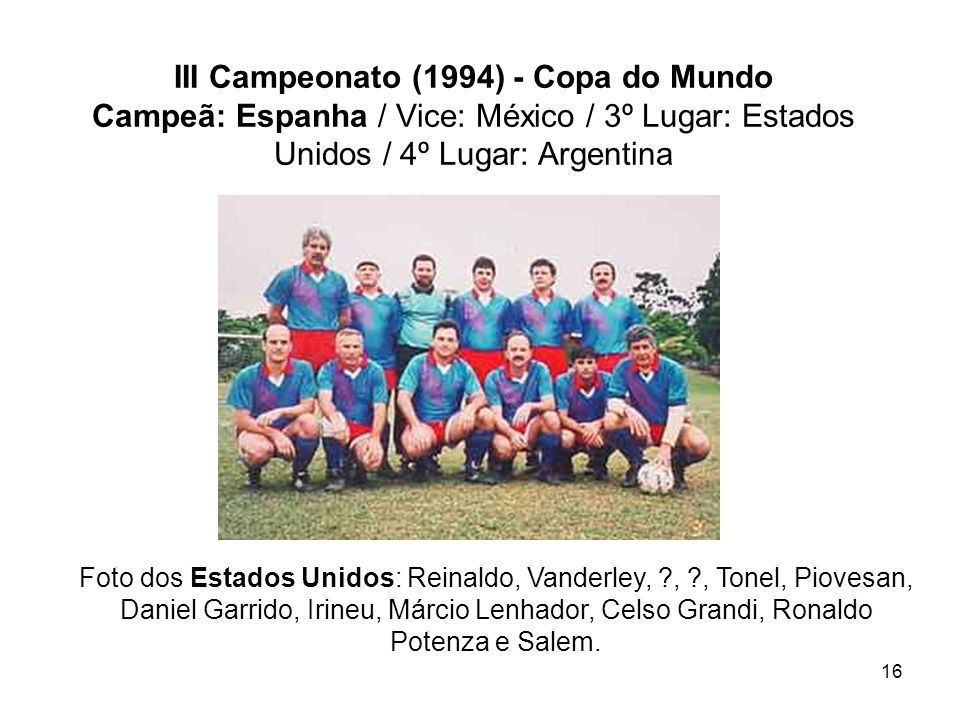 III Campeonato (1994) - Copa do Mundo Campeã: Espanha / Vice: México / 3º Lugar: Estados Unidos / 4º Lugar: Argentina