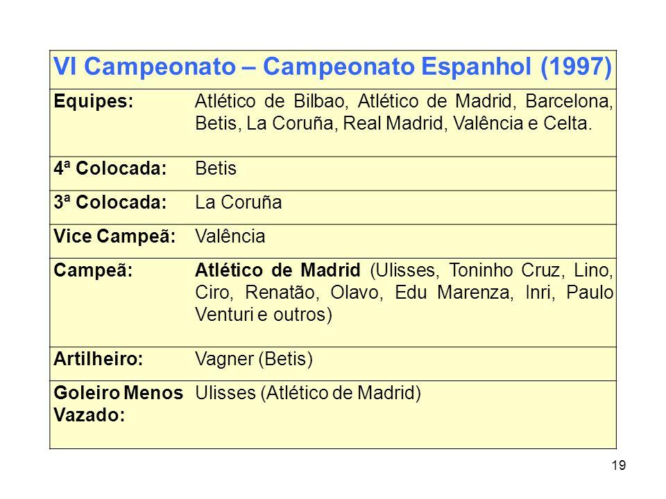 VI Campeonato – Campeonato Espanhol (1997)