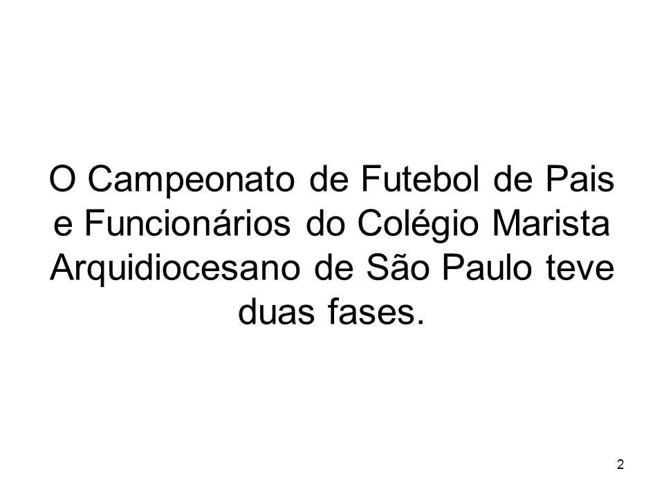 O Campeonato de Futebol de Pais e Funcionários do Colégio Marista Arquidiocesano de São Paulo teve duas fases.