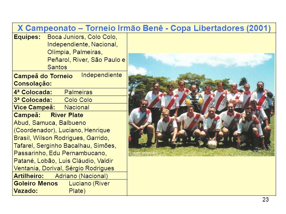 X Campeonato – Torneio Irmão Benê - Copa Libertadores (2001)
