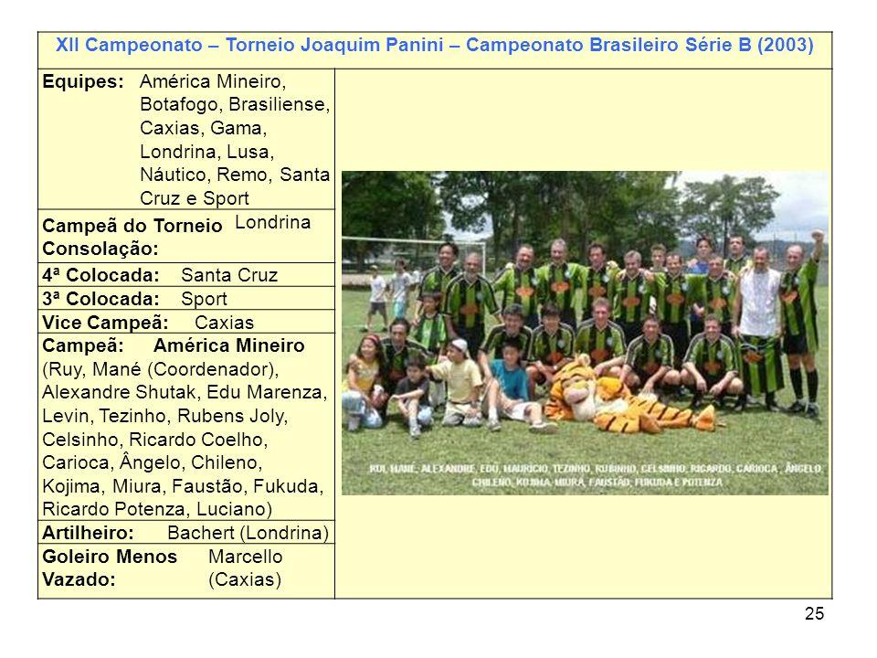 Campeã do Torneio Consolação: Londrina 4ª Colocada: Santa Cruz