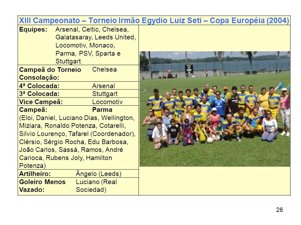 XIII Campeonato – Torneio Irmão Egydio Luiz Seti – Copa Européia (2004)
