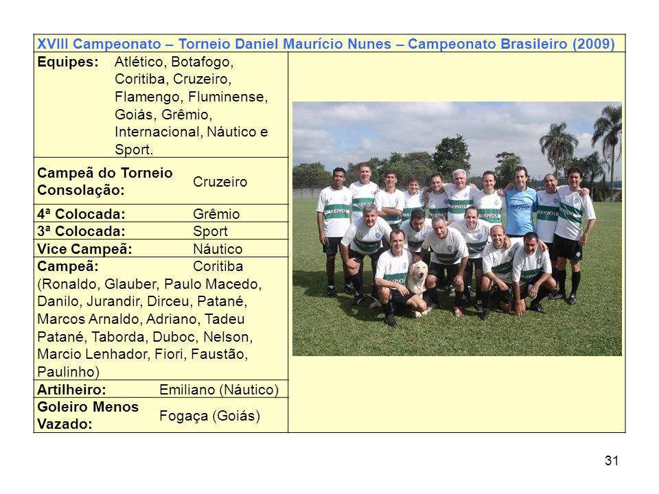Campeã do Torneio Consolação: Cruzeiro