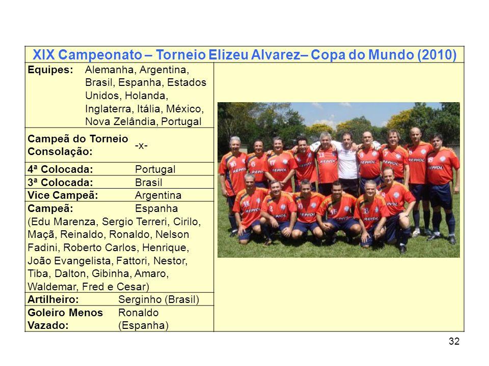XIX Campeonato – Torneio Elizeu Alvarez– Copa do Mundo (2010)