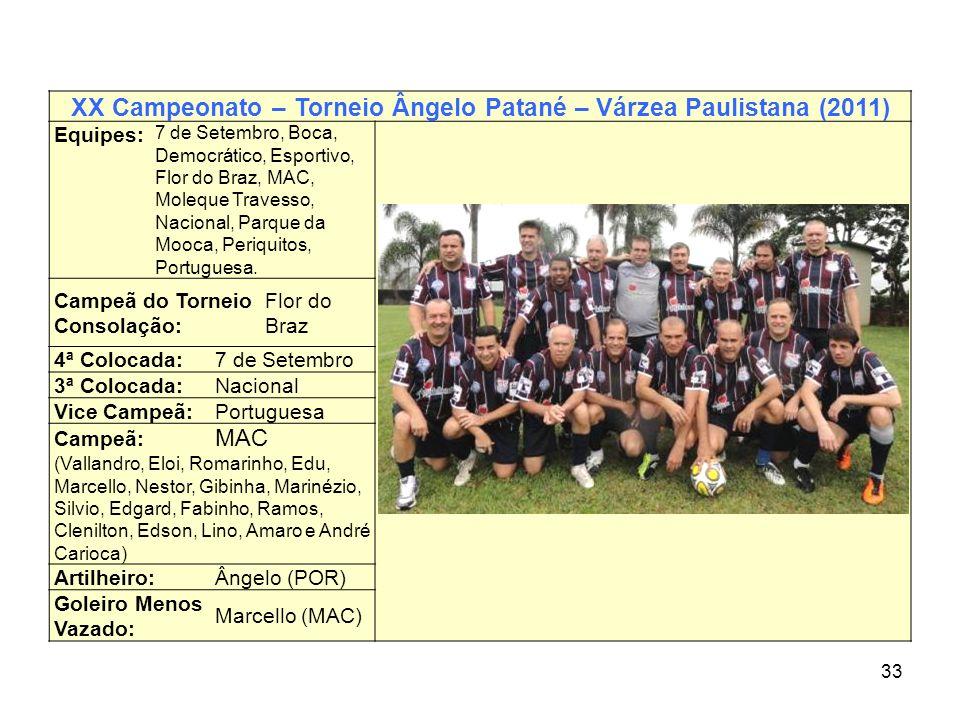 XX Campeonato – Torneio Ângelo Patané – Várzea Paulistana (2011)