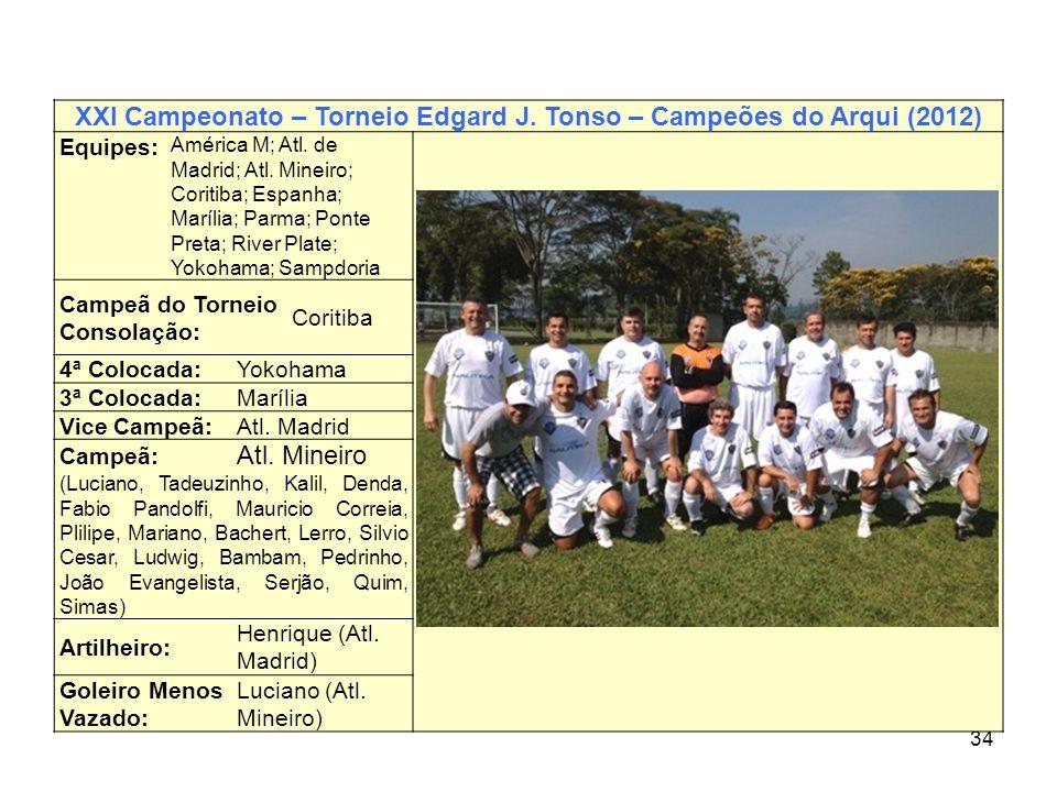 XXI Campeonato – Torneio Edgard J. Tonso – Campeões do Arqui (2012)