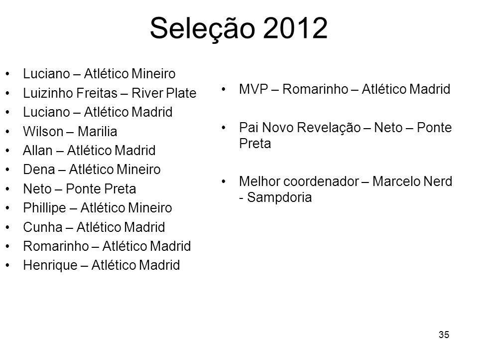 Seleção 2012 Luciano – Atlético Mineiro