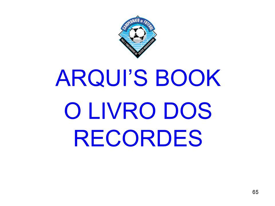 ARQUI'S BOOK O LIVRO DOS RECORDES 65