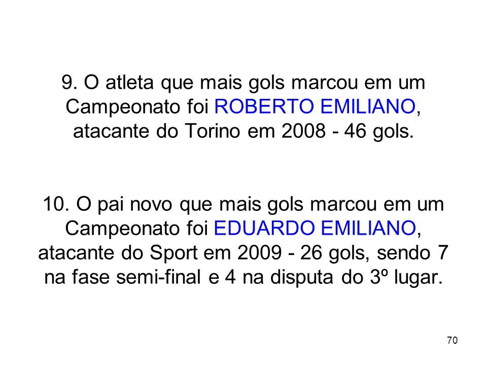 9. O atleta que mais gols marcou em um Campeonato foi ROBERTO EMILIANO, atacante do Torino em 2008 - 46 gols. 10. O pai novo que mais gols marcou em um Campeonato foi EDUARDO EMILIANO, atacante do Sport em 2009 - 26 gols, sendo 7 na fase semi-final e 4 na disputa do 3º lugar.