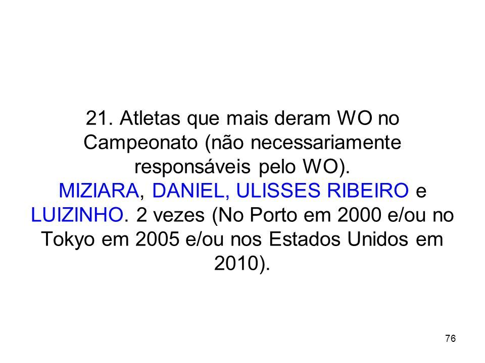 21. Atletas que mais deram WO no Campeonato (não necessariamente responsáveis pelo WO). MIZIARA, DANIEL, ULISSES RIBEIRO e LUIZINHO. 2 vezes (No Porto em 2000 e/ou no Tokyo em 2005 e/ou nos Estados Unidos em 2010).