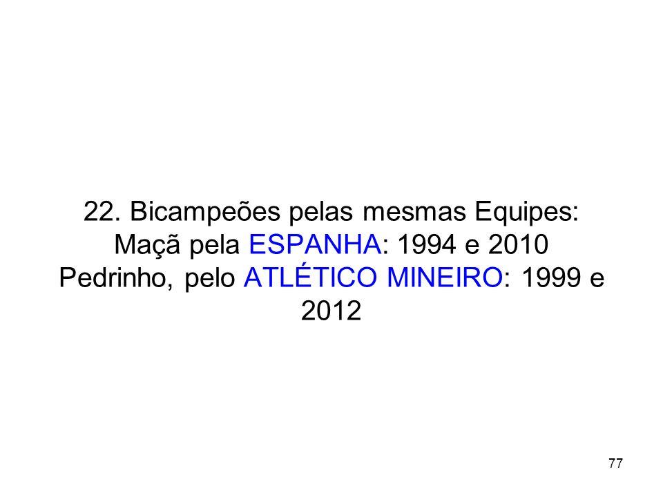 22. Bicampeões pelas mesmas Equipes: Maçã pela ESPANHA: 1994 e 2010 Pedrinho, pelo ATLÉTICO MINEIRO: 1999 e 2012