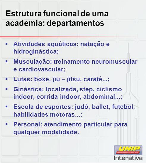Estrutura funcional de uma academia: departamentos