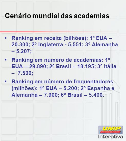 Cenário mundial das academias