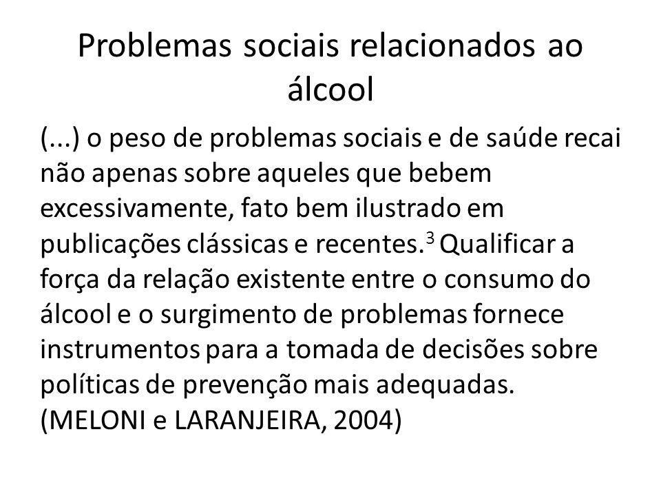 Problemas sociais relacionados ao álcool