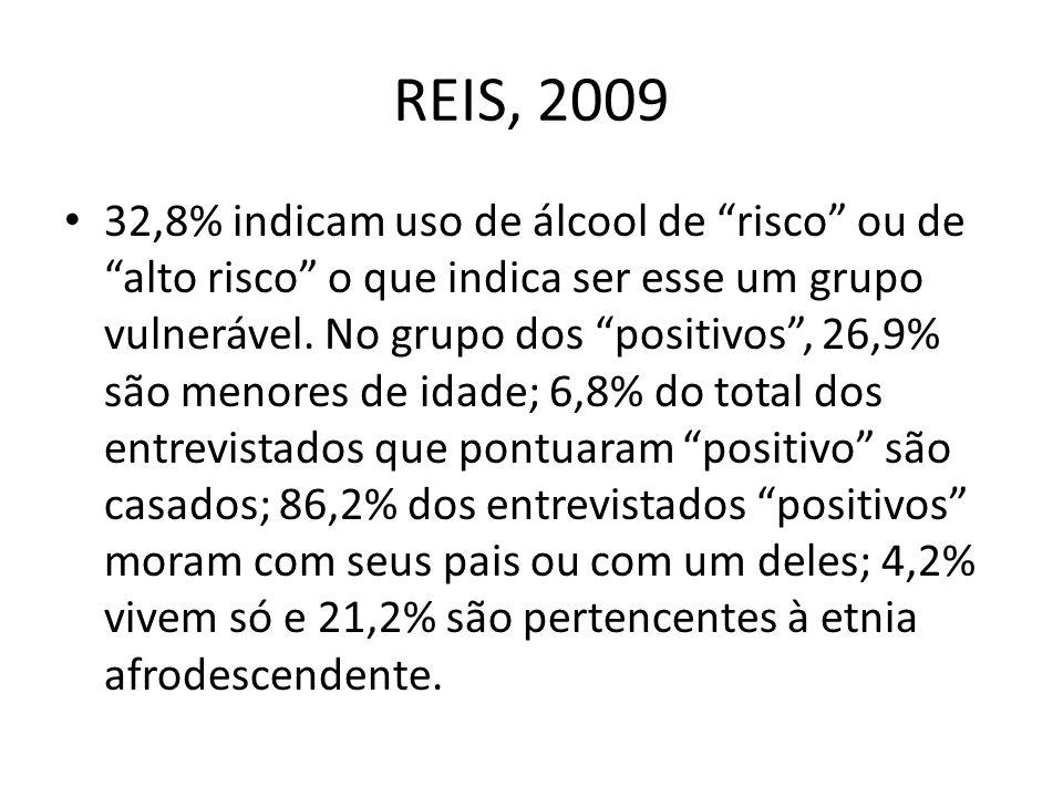 REIS, 2009