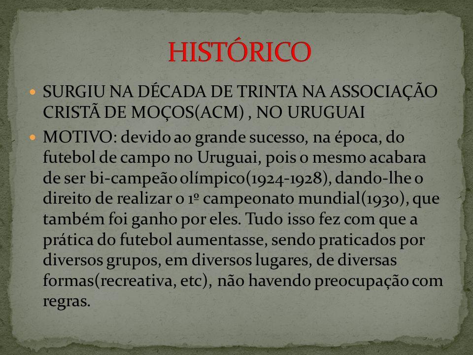 HISTÓRICO SURGIU NA DÉCADA DE TRINTA NA ASSOCIAÇÃO CRISTÃ DE MOÇOS(ACM) , NO URUGUAI.