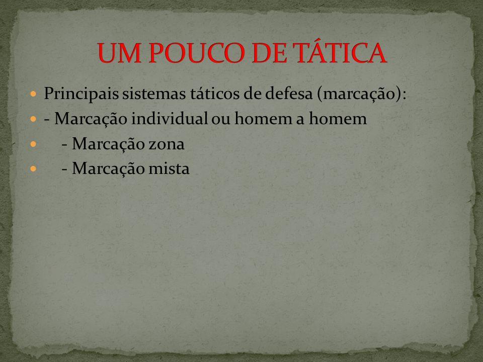 UM POUCO DE TÁTICA Principais sistemas táticos de defesa (marcação):
