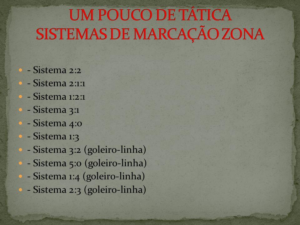 UM POUCO DE TÁTICA SISTEMAS DE MARCAÇÃO ZONA