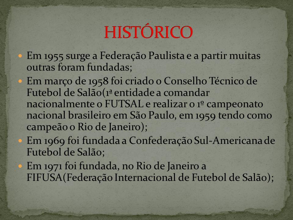 HISTÓRICO Em 1955 surge a Federação Paulista e a partir muitas outras foram fundadas;