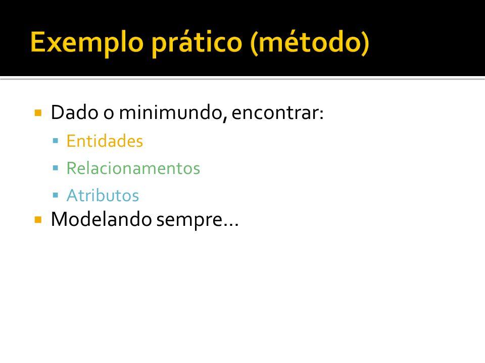Exemplo prático (método)