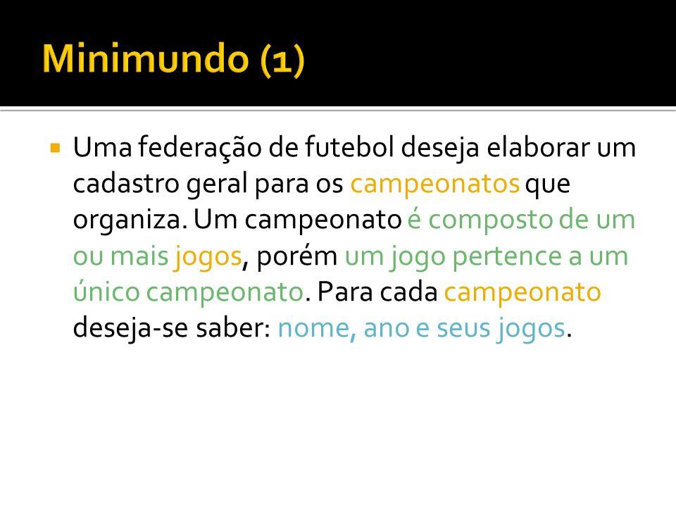 Minimundo (1)
