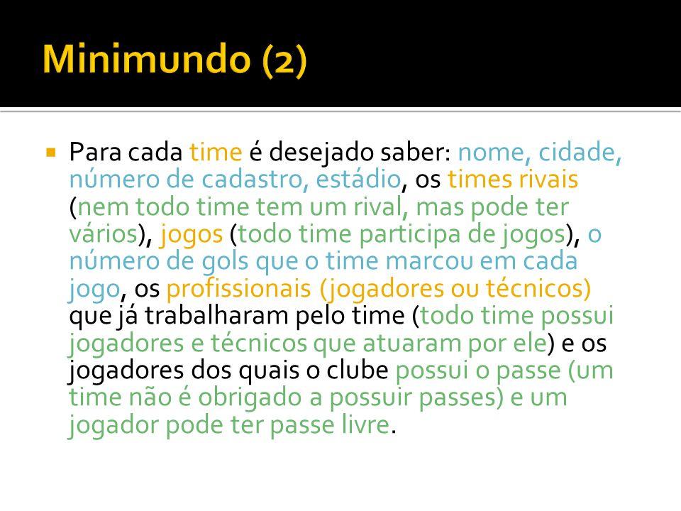 Minimundo (2)