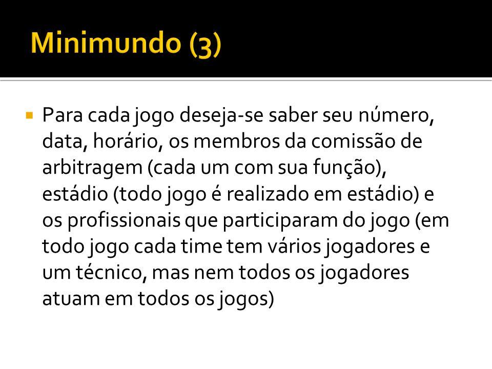 Minimundo (3)