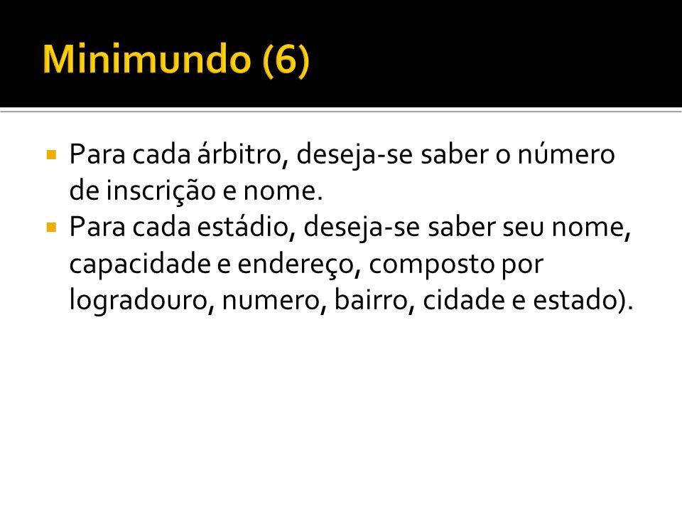 Minimundo (6) Para cada árbitro, deseja-se saber o número de inscrição e nome.