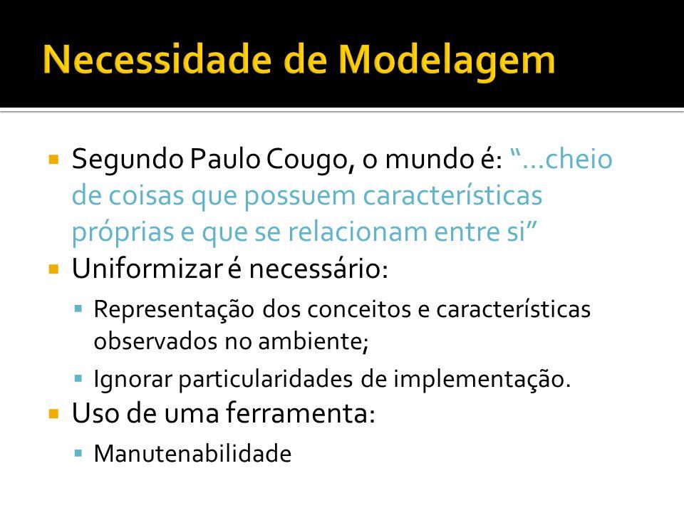 Necessidade de Modelagem