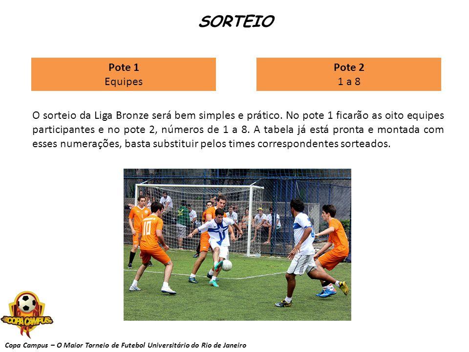 SORTEIO Pote 1 Equipes Pote 2 1 a 8